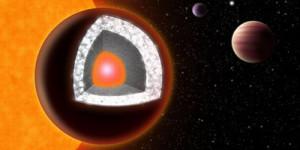 z12660538Q,Planeta-55-Cancri-e--ktora-zbudowana-jest-z-diamen